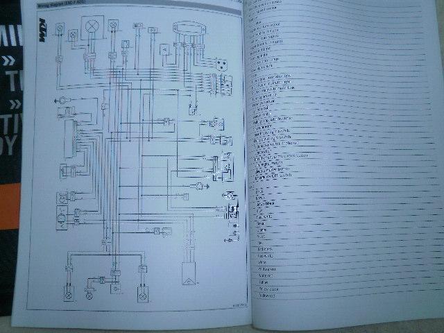 KTM250EXC-F サービスマニュアル VBKRFA403